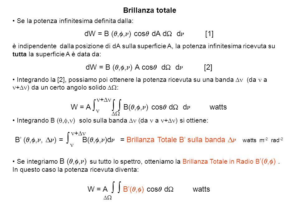 dW = B (,,) cos dA d d [1]